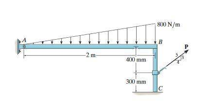 g 940 The beam AB has a negligible mass and thickness and is subjected to a triangular distributed l